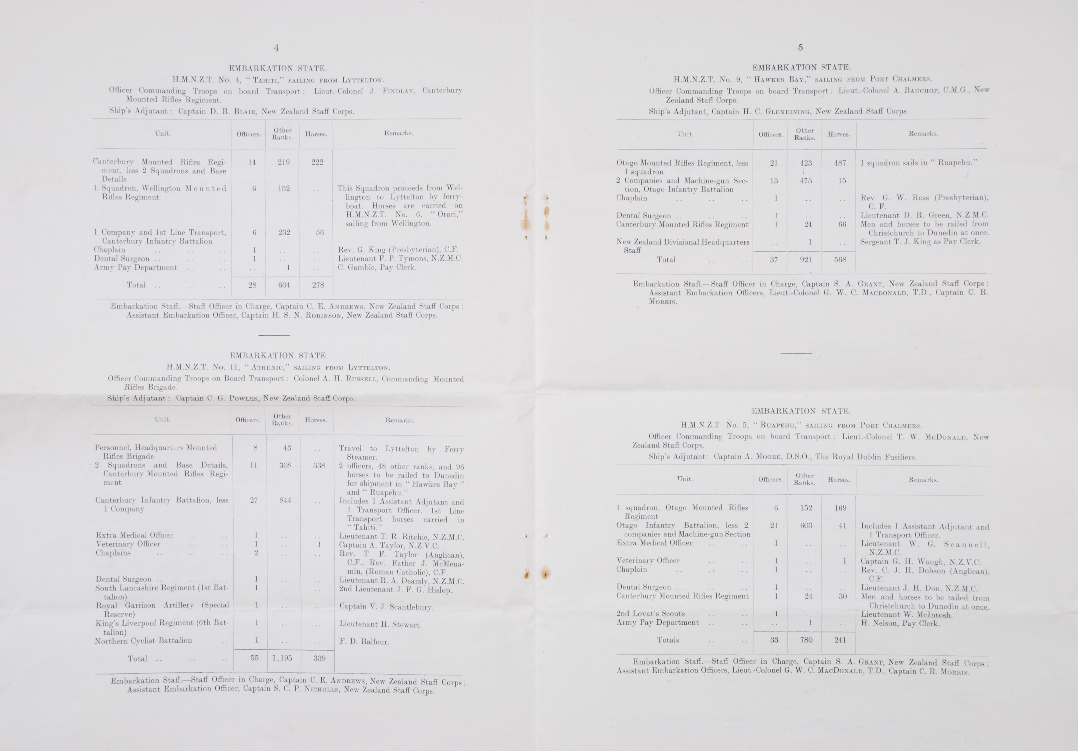 Embarkation Orders. New Zealand Expeditionary Force, Wellington, 29 August 1914