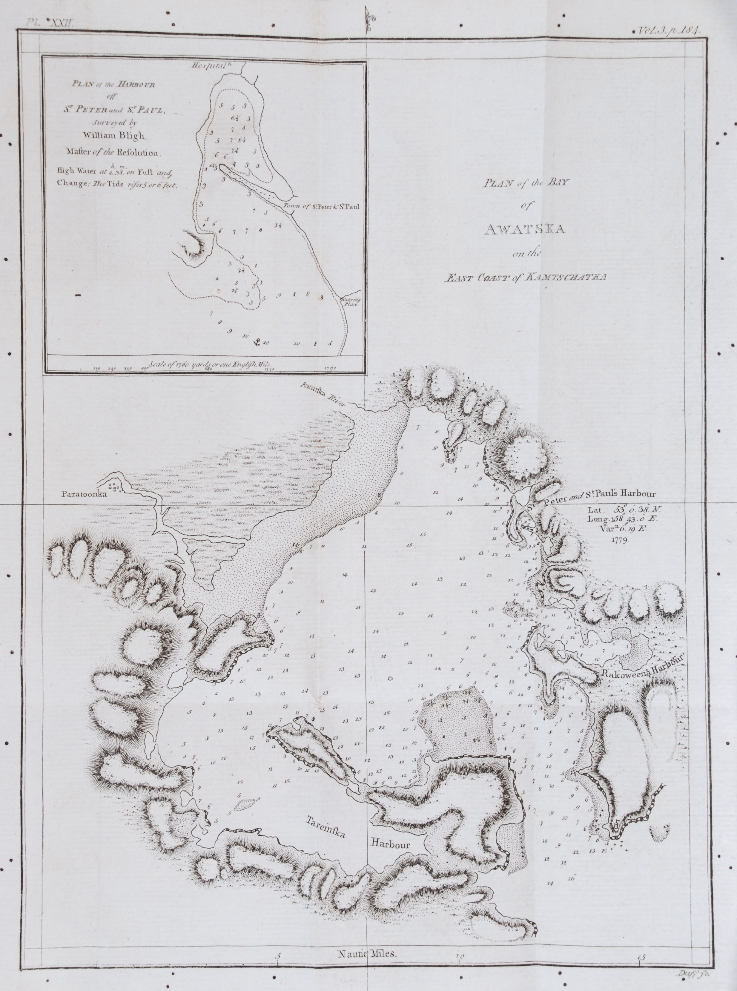 James Cook. A Voyage to the Pacific Ocean: undertaken, by the command of His Majesty, for making discoveries in the northern hemisphere. To determine the position and extent of the west side of North America; its distance from Asia; and the practicability of a northern passage to Europe... Vol. 3.  3rd edition. Dublin: Printed for H. Chamberlaine, W. Watson, . . . Herey and Mckenzie, 1784.